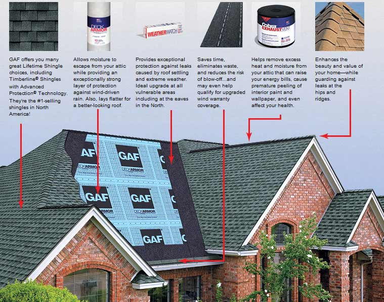 GAF Roof Accessories